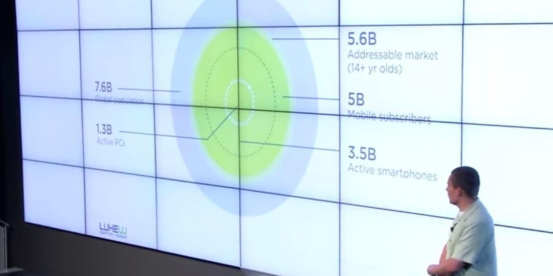 mobile-addressable-market-size.jpg