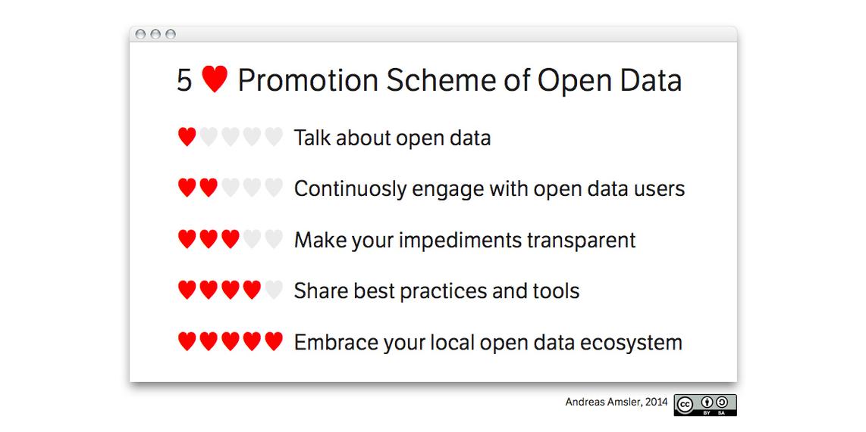 5-hearts-promotion-scheme.jpg