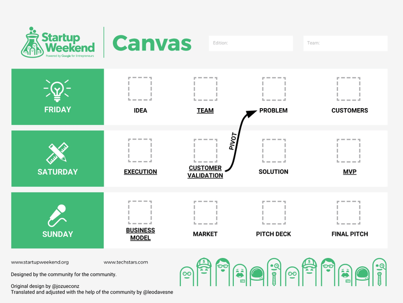 startup-weekend-canvas-english-0-4