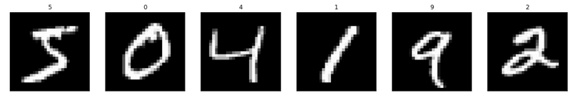 Real time numbers recognition (MNIST) on an iPhone with CoreML from