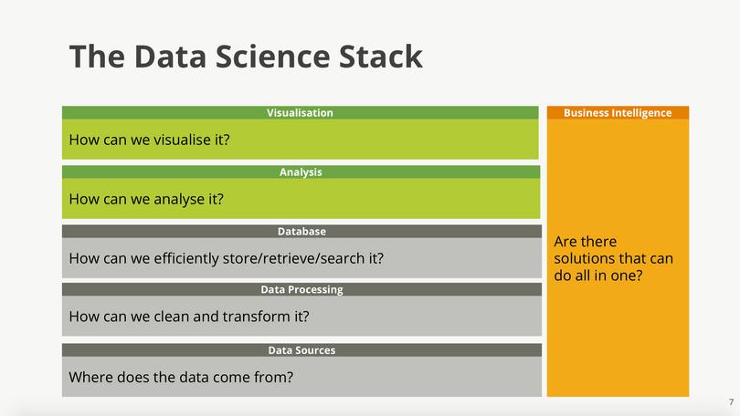 datastack