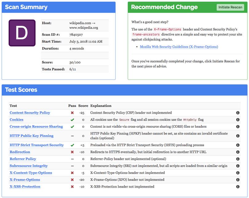 Screenshot of wikipedia score on observatory.mozilla.org