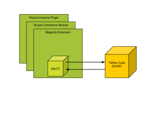Architekture PostLogistics YellowCube Connector