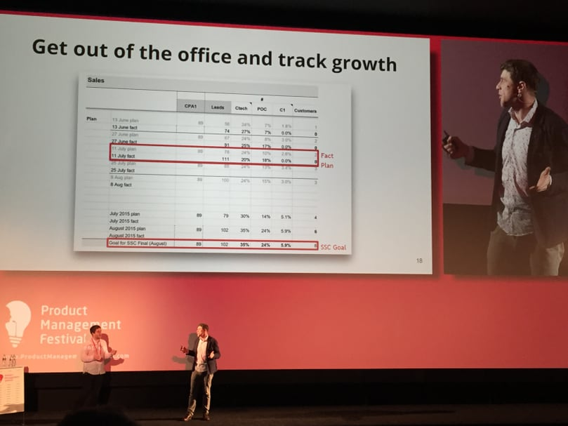 Tracking growth every two weeks, and adapting the product strategy accordingly