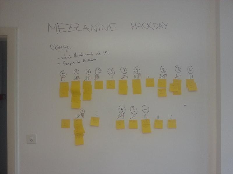 listing-requirement-mezzanine-cms