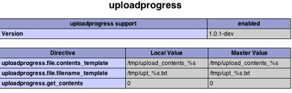Uploadprogress