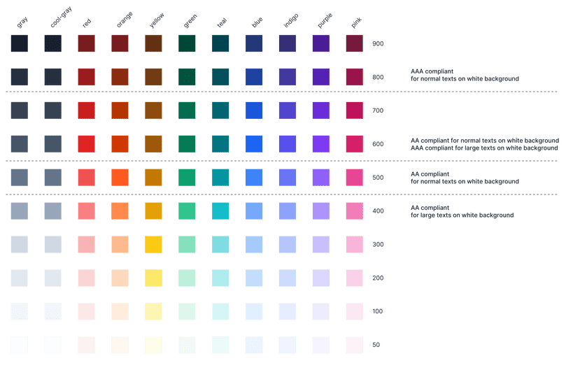 Default color palette, with accessibility hints